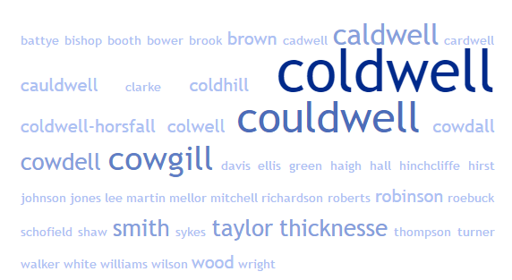 coldwell-wordgrid Created with tagcrowd.com